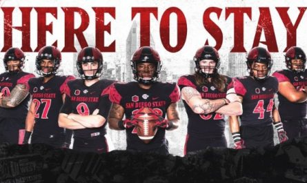 SDSU Aztec Football Vs. Wyoming Tickets Giveaway