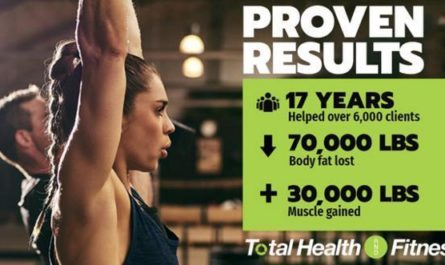 Total Health And Fitness Sweepstakes